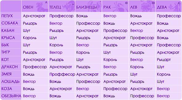 seksualnaya-sovmestimost-ribi-telets