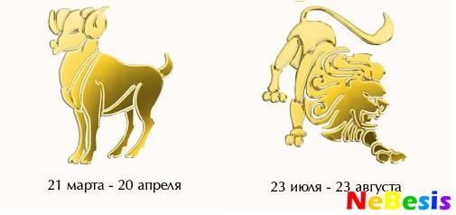 Гороскоп совместимости женщи  лев мужчи  лев совместимость в любви и